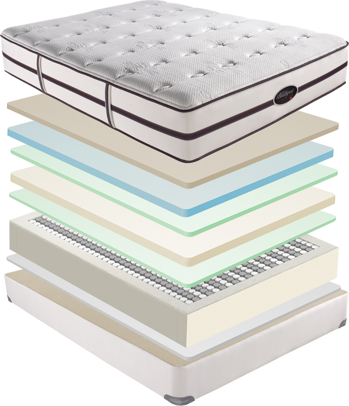 Simmons Beautyrest Elite Plush Firm Mattress