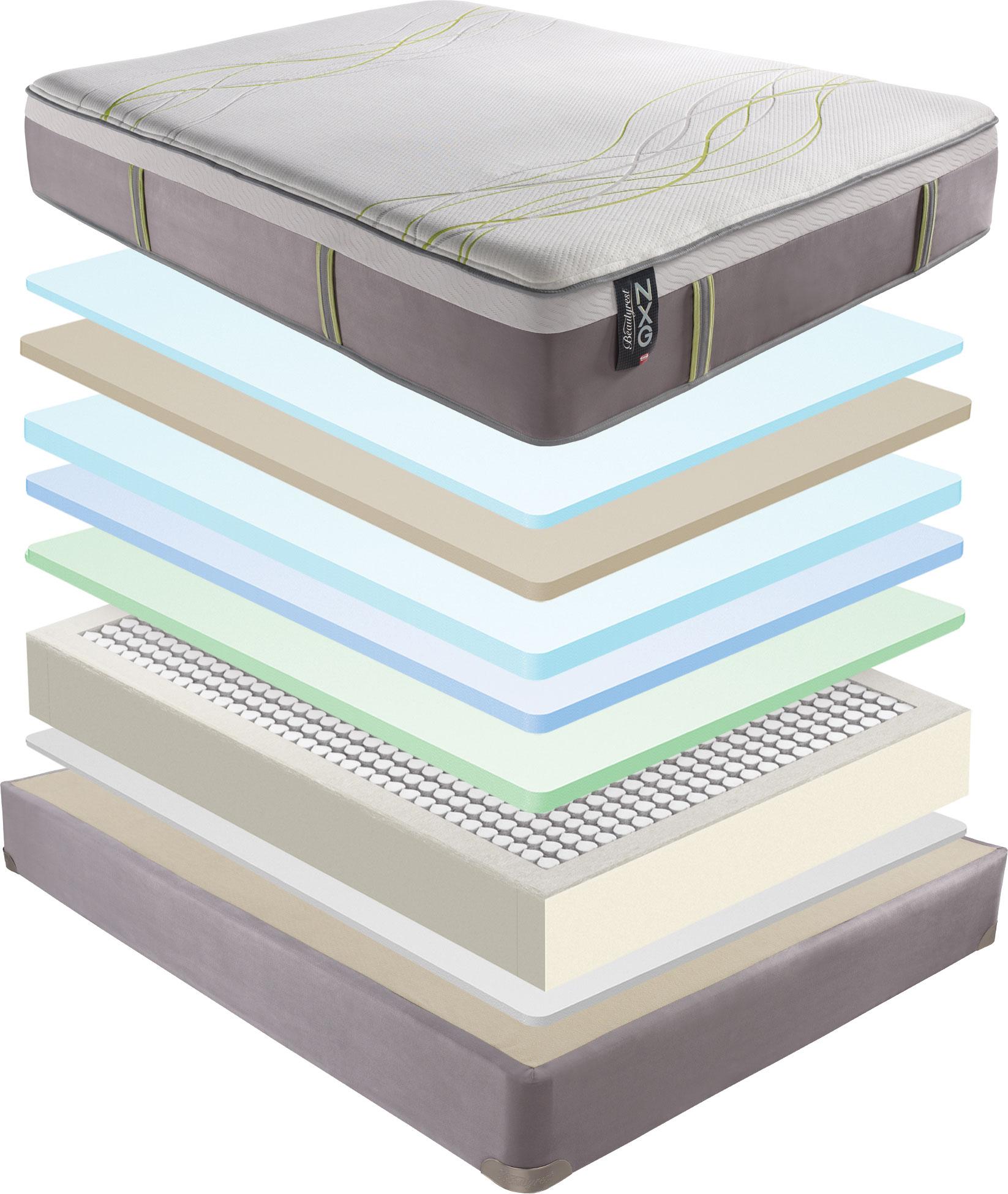 Simmons Beautyrest NXG 400 Firm Pillow Top Mattress