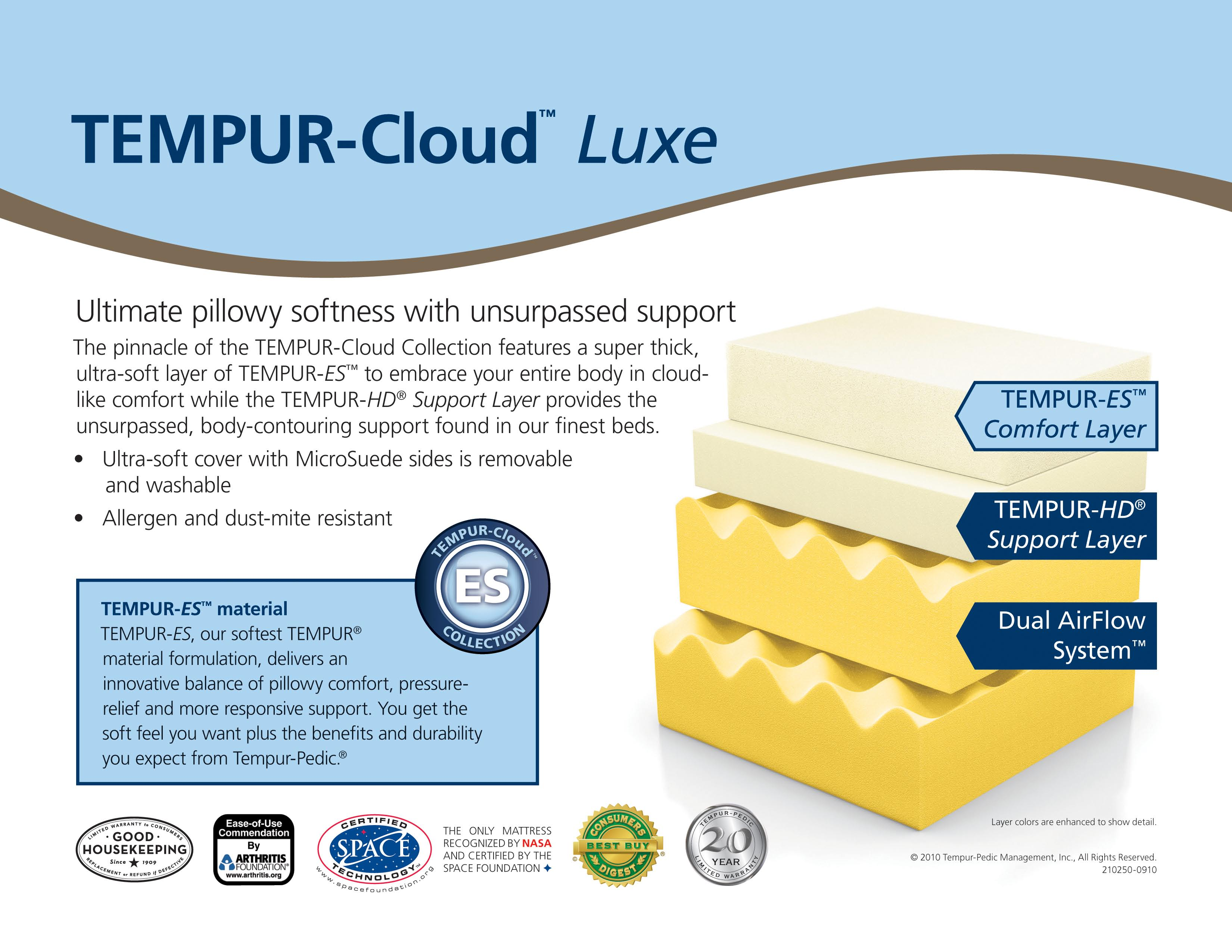 Mattress Factory Philadelphia TEMPUR-Cloud® Luxe Mattresses - Philadelphia & NJ
