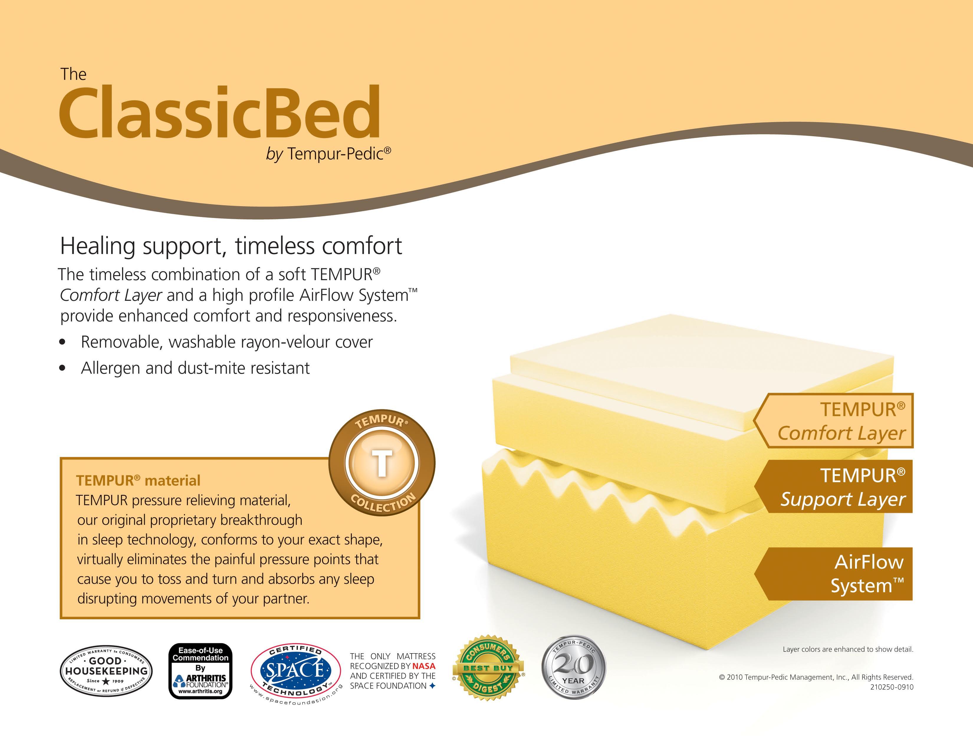 Original mattress factory raleigh coupons