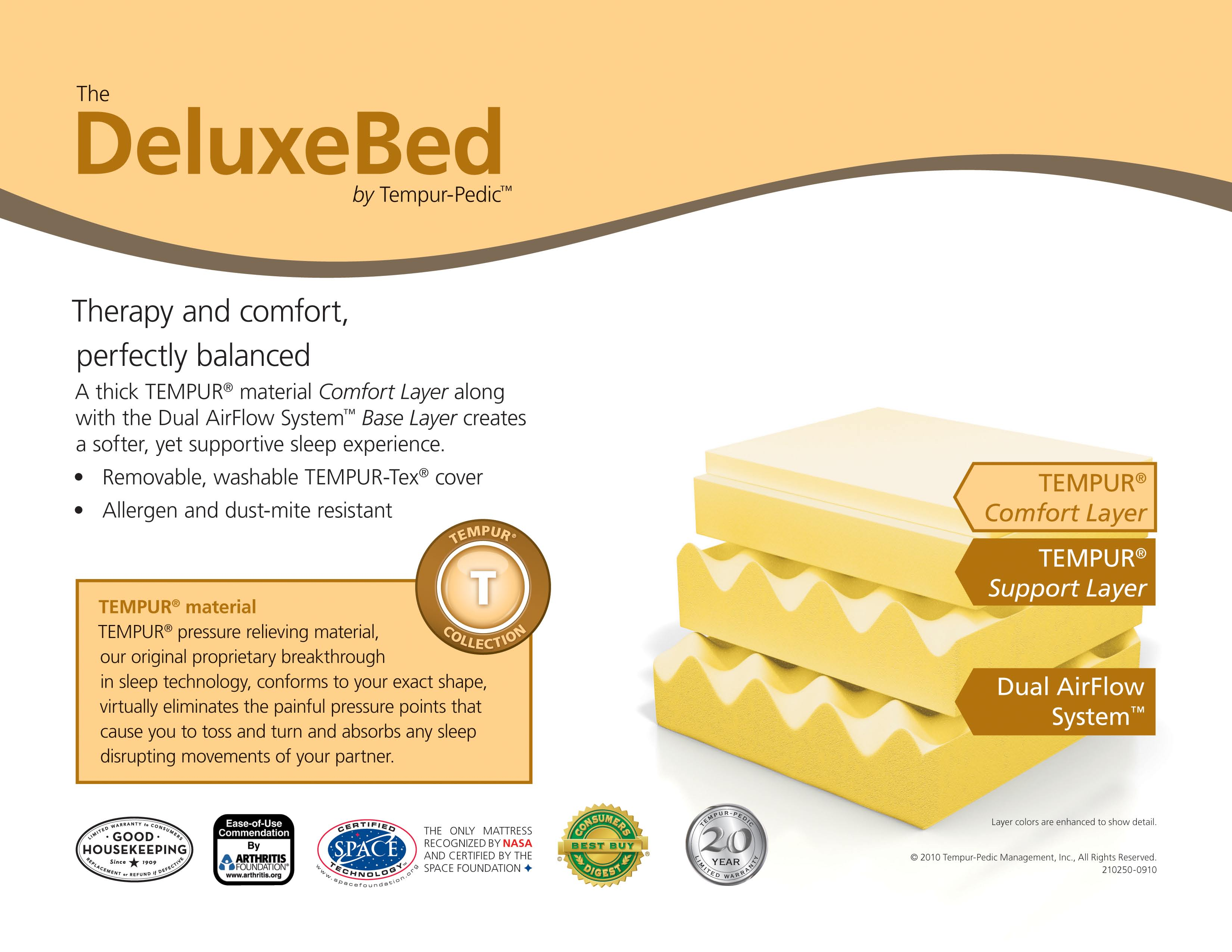 The DeluxeBed by Tempur Pedic Mattresses