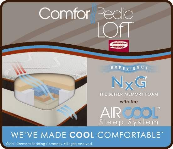 Comforpedic Loft From Beautyrest Bright Nights Mattresses